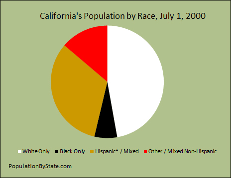 List Of United States Cities By Population Density Autos Post